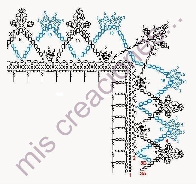 diagrama puntilla tapete San Valentín en crochet