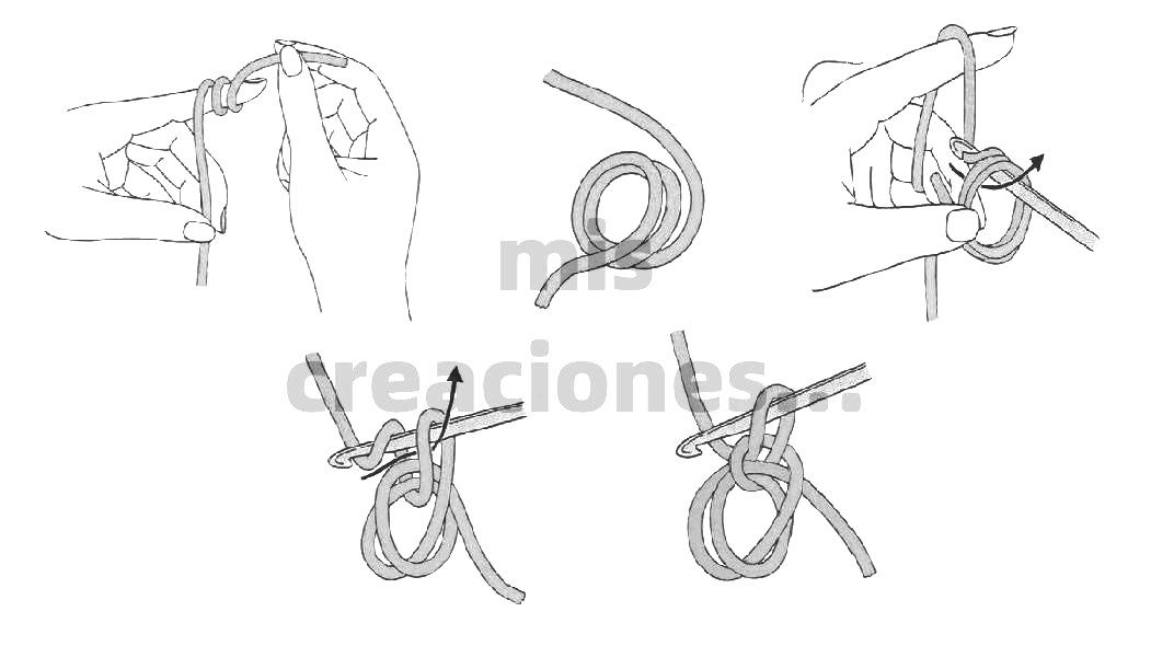 hacer anillo magico crochet