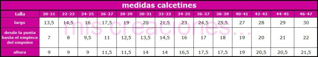 tabla de medidas orientativa para tejer calcetines
